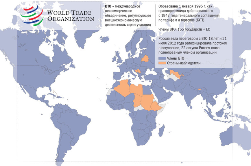 ВТО «следует на свалку»?