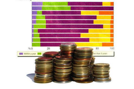 Россия потребовала от Украины 325 млн долларов в качестве процентов по госдолгу