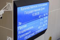 Госдума приняла в третьем чтении закон об ужесточении наказания за живодёрство