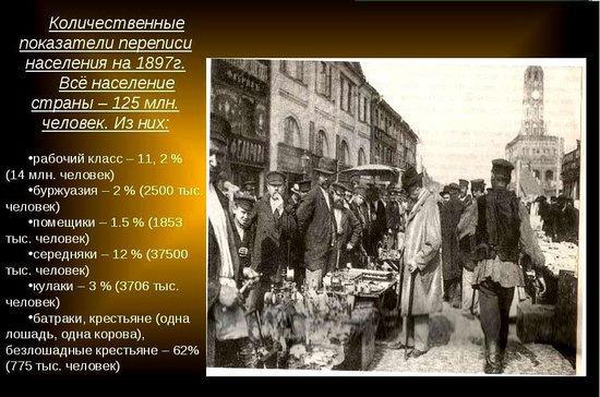 122 года назад россиян впервые посчитали
