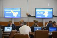 В электронном голосовании в Москве приняли участие 10369 избирателей, заявили в ЦИК