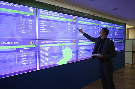Итоговая явка на выборах депутатов в Мосгордуму составила 21,77%