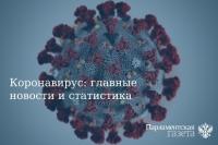 Коронавирус: главные новости и статистика на 11 апреля