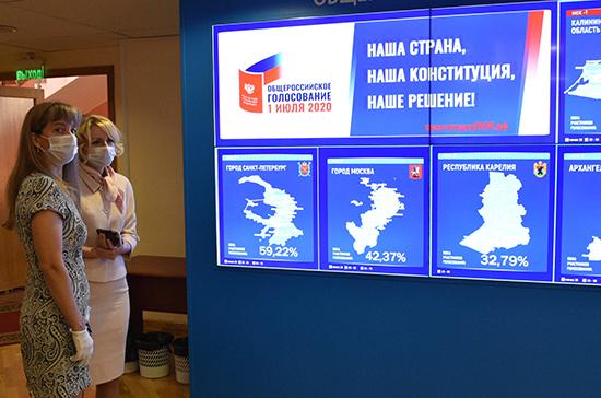 Первые результаты голосования по поправке на Дальнем Востоке ожидаются около 13:00 мск