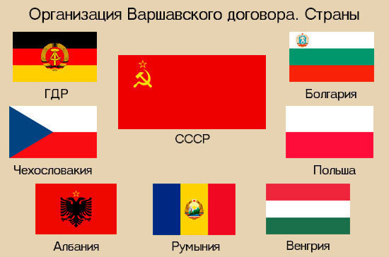 Организация Варшавского договора была создана в противовес НАТО