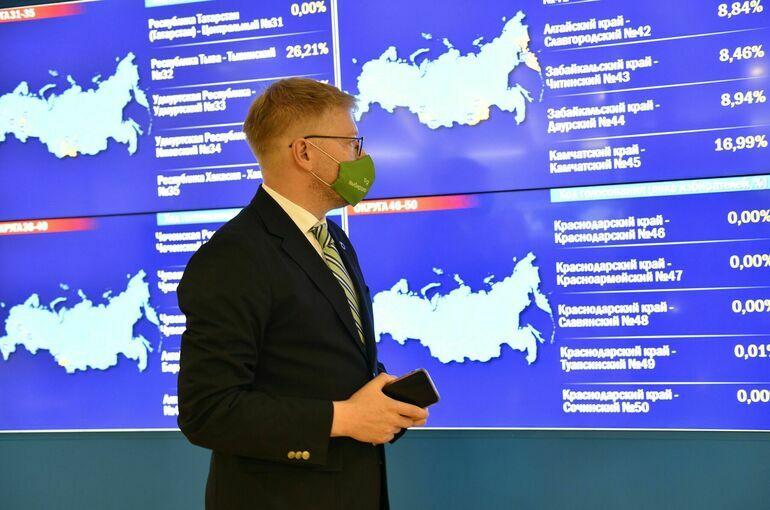 В Москве за сутки проголосовали онлайн порядка 1,3 млн человек