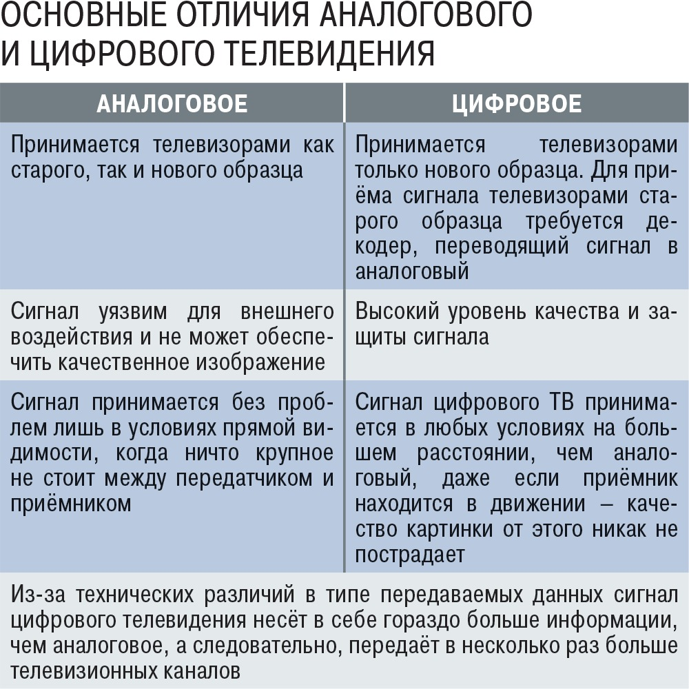 58545c3803e59 Думаю, в Минкомсвязи России, других структурах, занимающихся вопросами  российского телевидения, отнесутся к этому внимательно», – надеется Пётр  Толстой.