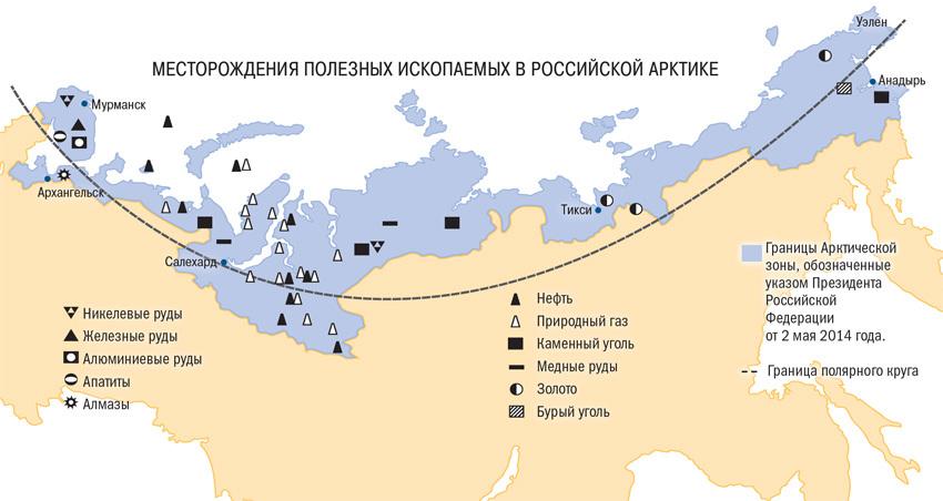 МЕСТОРОЖДЕНИЯ ПОЛЕЗНЫХ ИСКОПАЕМЫХ В РОССИЙСКОЙ АРКТИКЕ